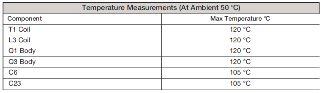 temperature-measurements
